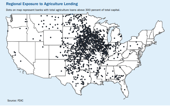 Regional exposure to agriculture lending