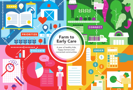 Farm to Early Care: A year of healthy kids, happy farmers and connected communities
